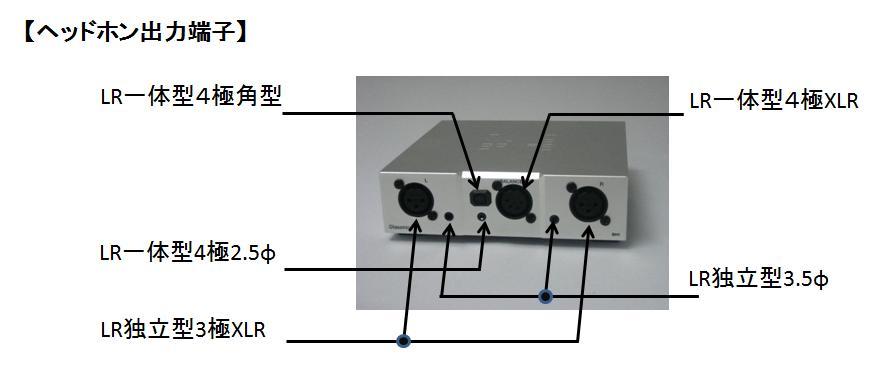 Olasonic NA-BH1ヘッドホン出力端子