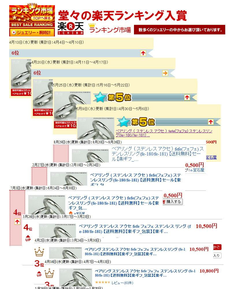 2330170-171_ranking.jpg