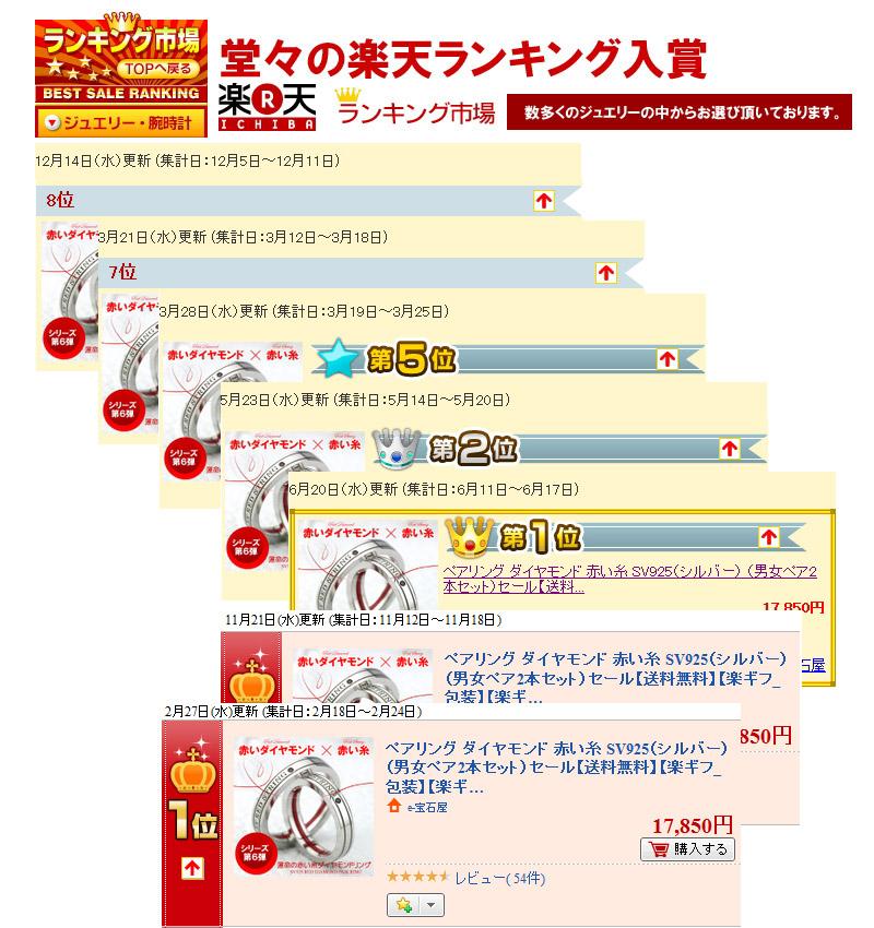 5400425pair_ranking.jpg