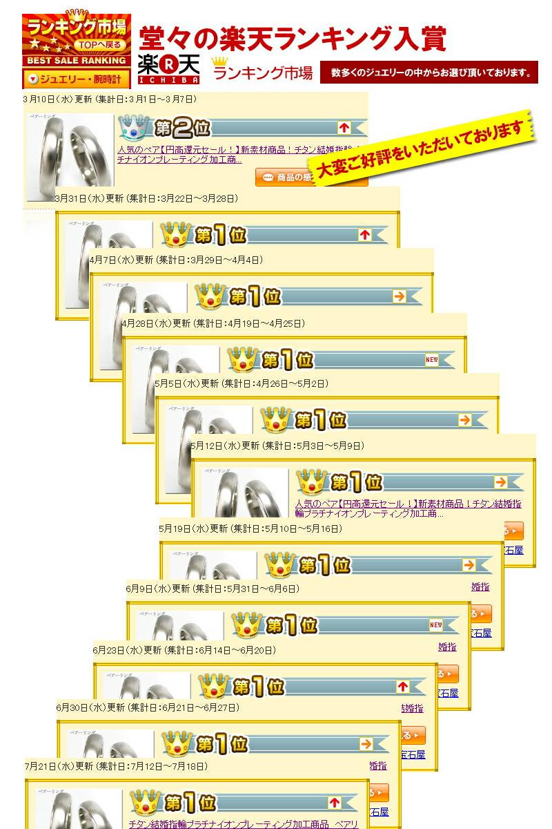 r55pair_ranking.jpg