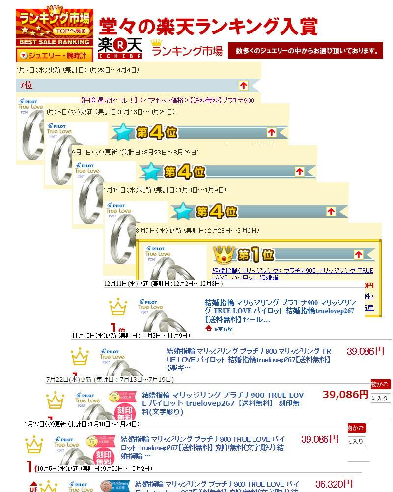 truelovep267_ranking.jpg