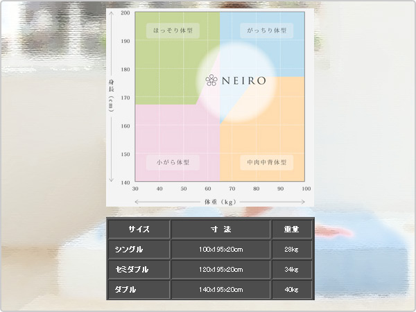 NEIRO [ねいろ] スプリングマットレス