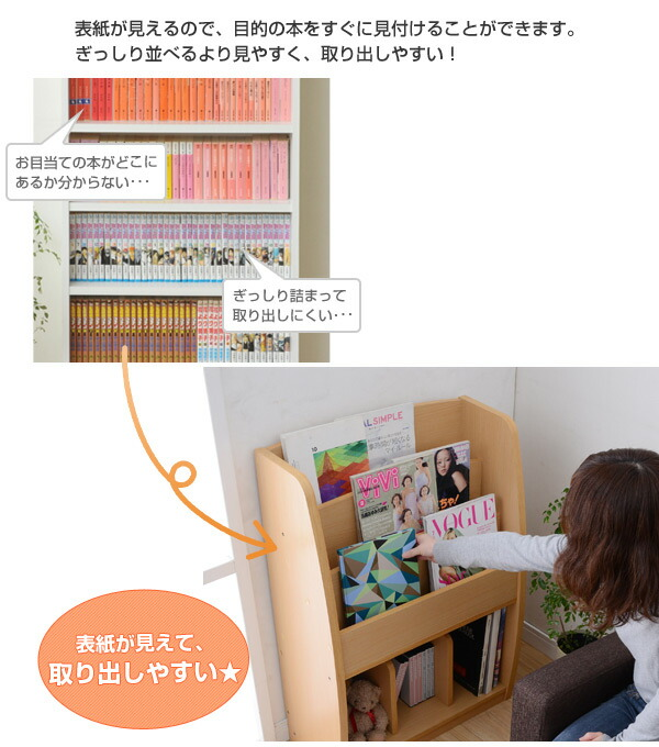 表紙が見えるので、目的の本をすぐに見付けることができます