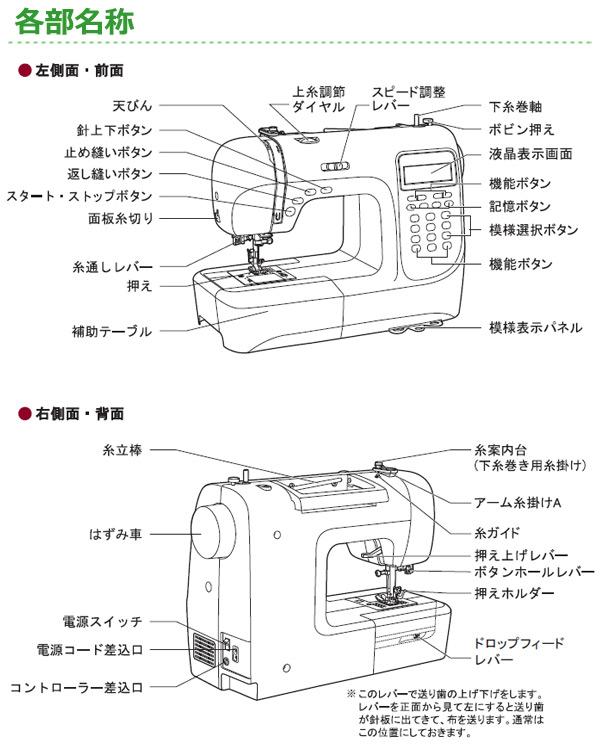 縫い模様一覧