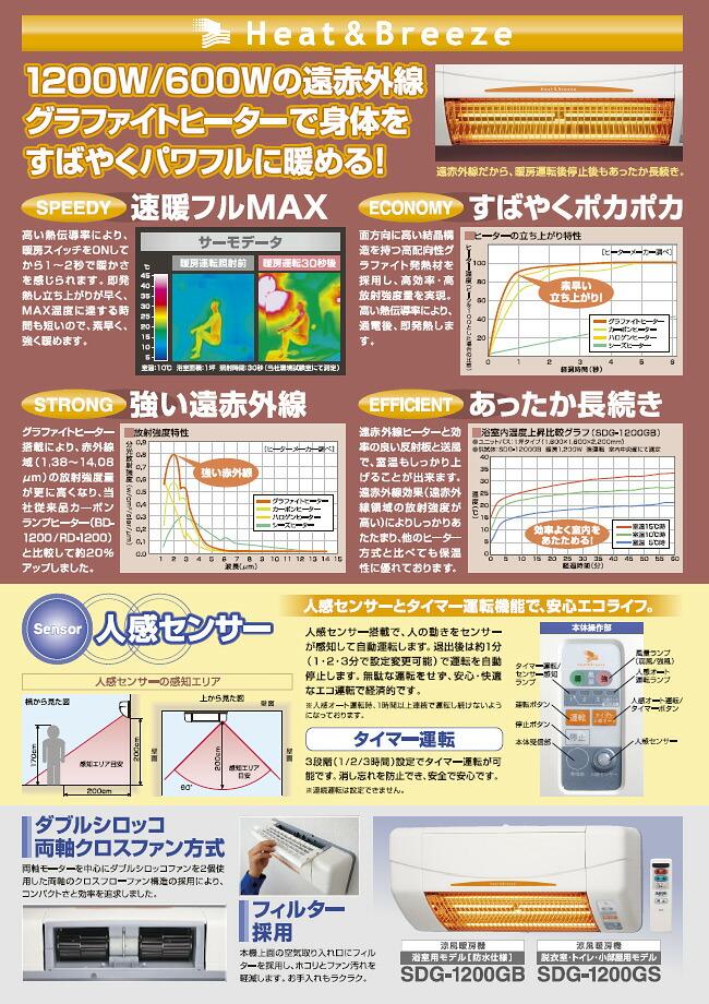 グラファイトヒーターで身体をすばやくパワフルに暖める!