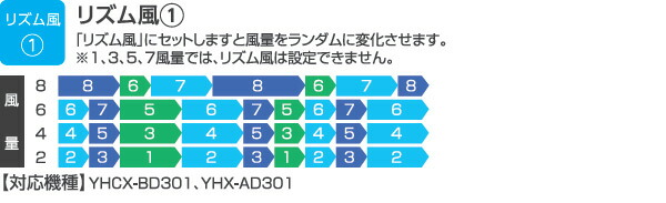 リズム風01