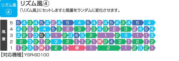 リズム風04