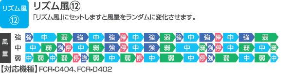 リズム風12