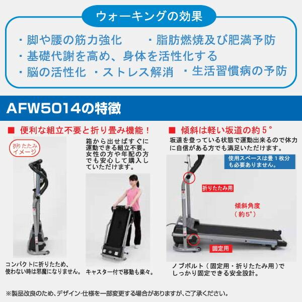 AFW5014の特徴