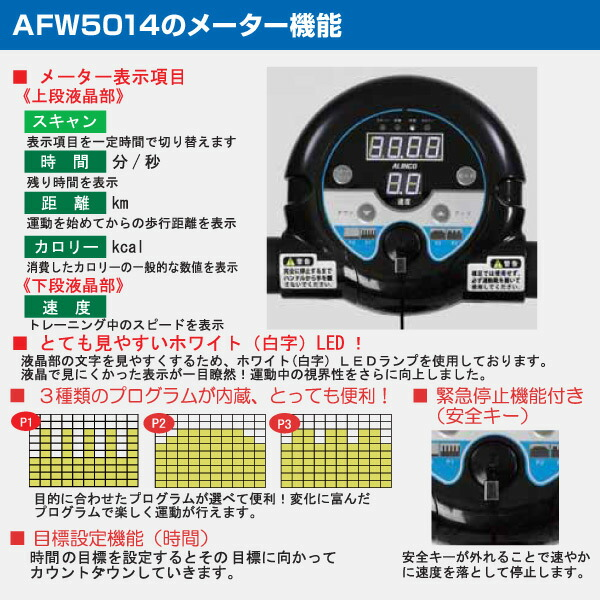 AFW5014のメーター機能