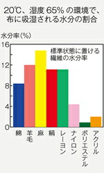 【ダンロップ DUNLOP】ダンロップ・解説01