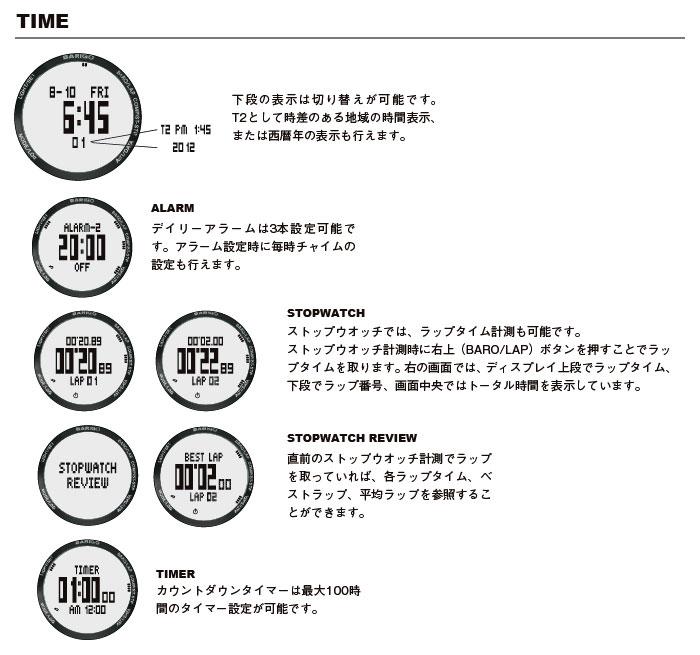 【バリゴ BARIGO】 ES7(イーエス・セブン)・解説05
