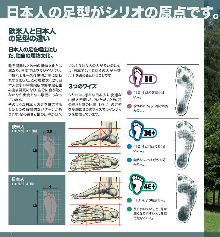 日本人の足型がシリオの原点です。