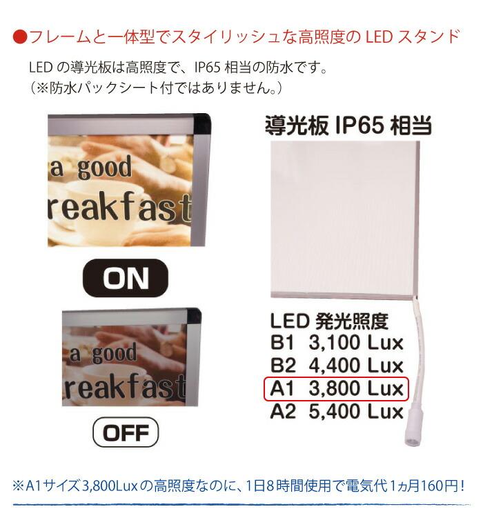 バリウススタンド看板LEDオプション