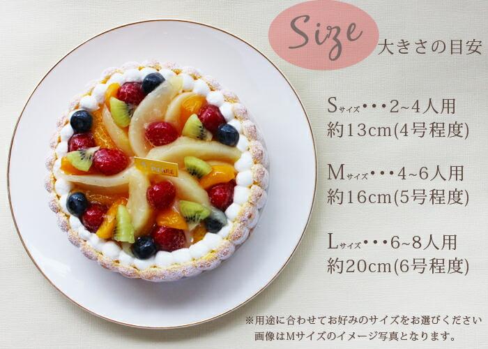 フルーツサイズ