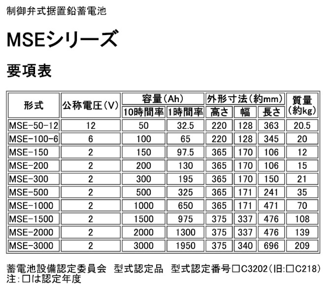 【受注生産】MSE300【古河電池】制御弁式据置鉛蓄電池(バッテリー) 2V 300Ah 1
