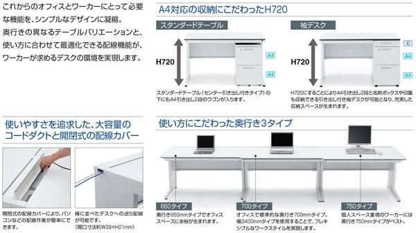 コクヨ / iSデスクシステム