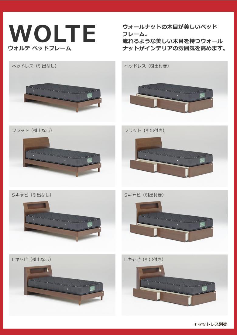 ダブルベッド ベッド フレームのみ ダブル ウォールナット パネル