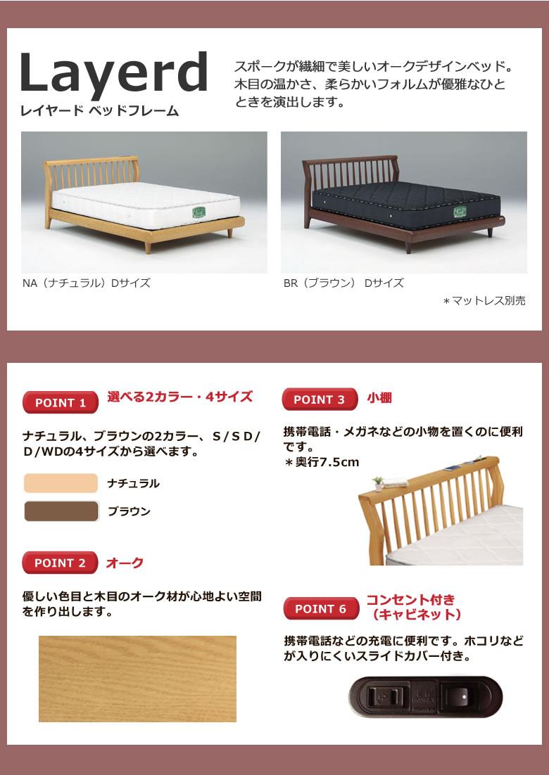 ワイドダブルベッド ベッド フレームのみ ワイドダブル 小棚 コンセント