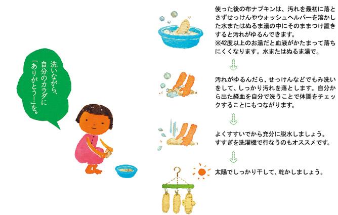 布ナプキンの洗い方イラスト