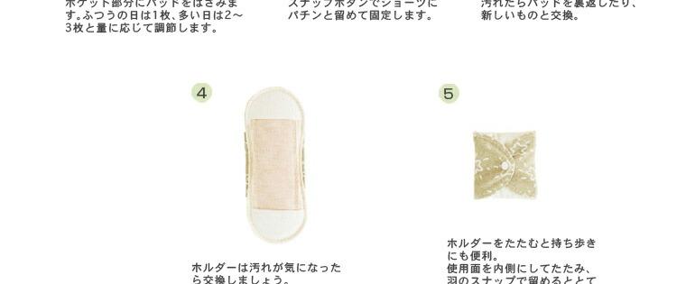 メイドインアース ポケット付き布ナプキンの使い方
