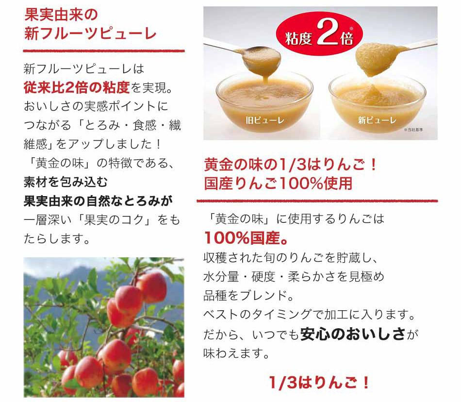 果実由来の新フルーツピューレ 従来比2倍の粘度を実現。 黄金の味の1/3はりんご! 国産りんご100%使用