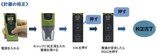 エコゲリラpH計 水耕栽培用(防水型)