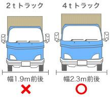 takayamachuui.jpg