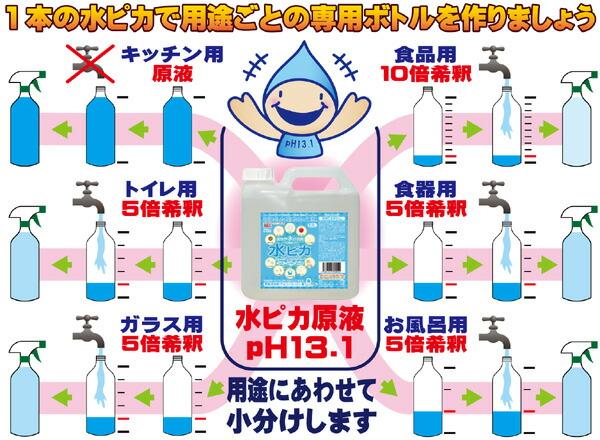 1本の水ピカで用途ごとの専用ボトルを作れます。