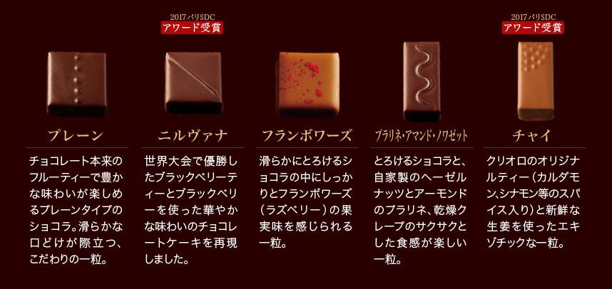 クリオロのチョコレート