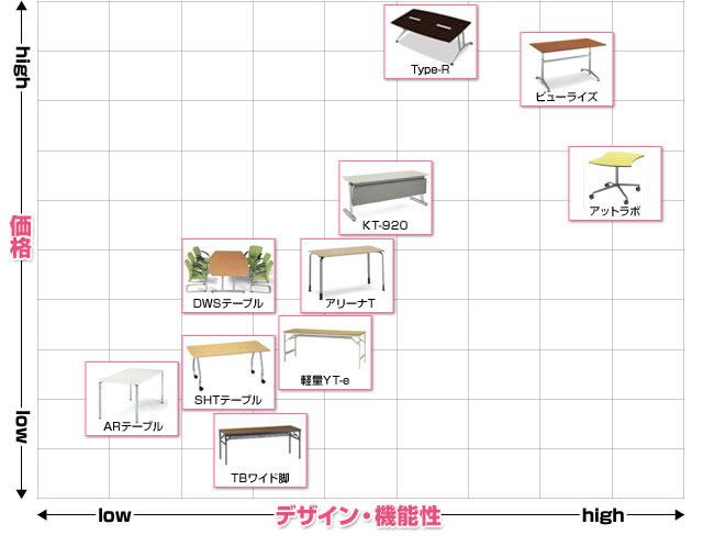 エコナビ -ミーティングテーブル編-