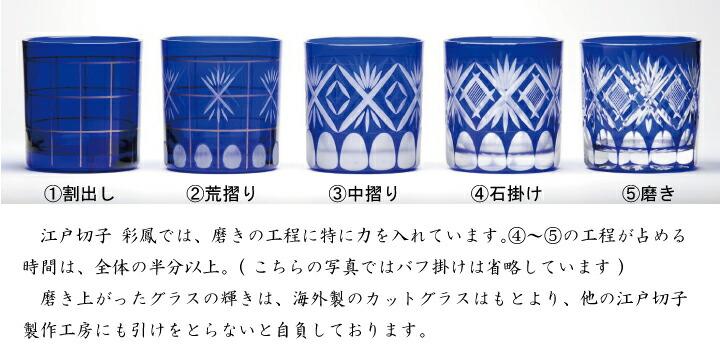 江戸切子製作工程2