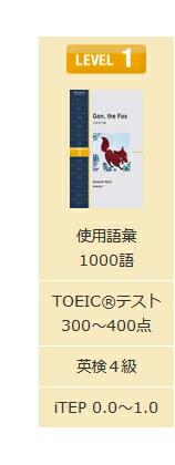 レベル1:TOEICテスト300点以上/英検4級以上