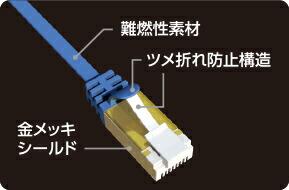 難燃性素材/ツメ折れ防止構造/金メッキゴールド