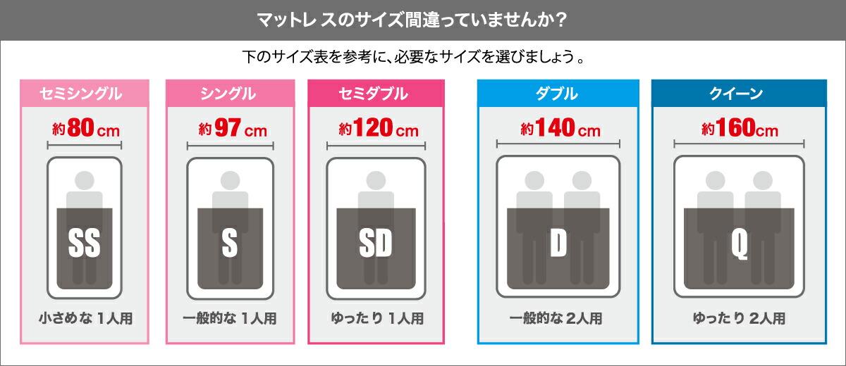 マットレスサイズ表