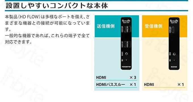 ワイヤレスHDMI転送機HDF-S300
