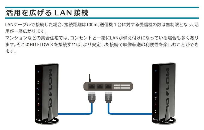 HD FLOW3 増設用受信機 HDF-300R