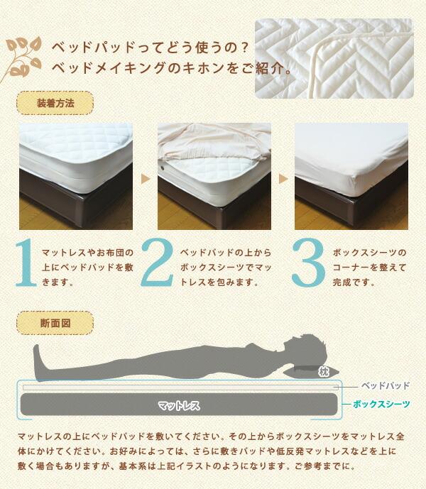 ベッドパッドの使い方