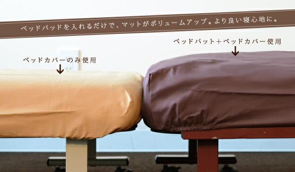 楽天市場】【ベッド同時購入で送料無料】折りたたみベッド『メホール