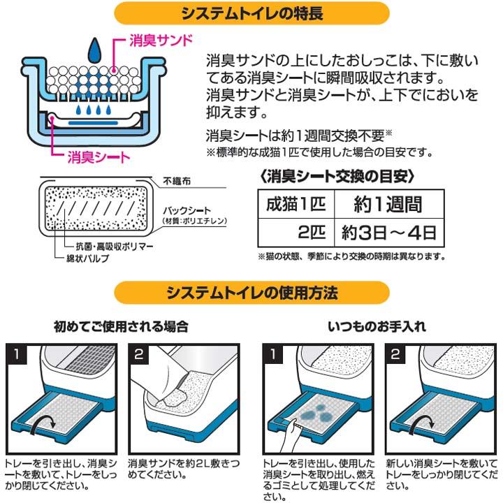 システム猫トイレ用脱臭シートクエン酸入りアイリスオーヤマ