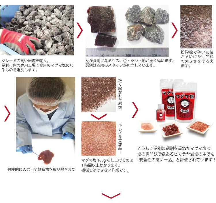 マグマ塩の検品