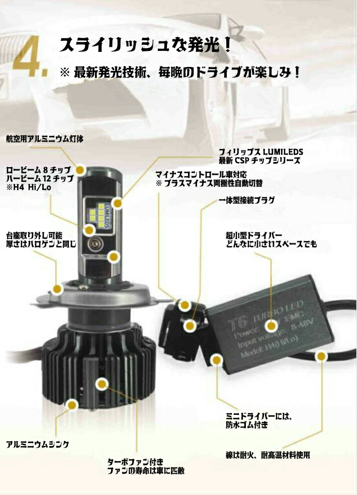 LED HIR2 PHILIPS LED フォグ �料無料★フィリップス �ルブ 2個セット 一年�証 H1 H3 H4 H7 H11 H8 HB3 HB4 HB1 HB5 �イロー 車検対応 ヘッドライト ランプ