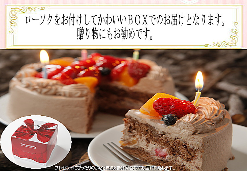 "BOXとローソク説明"""
