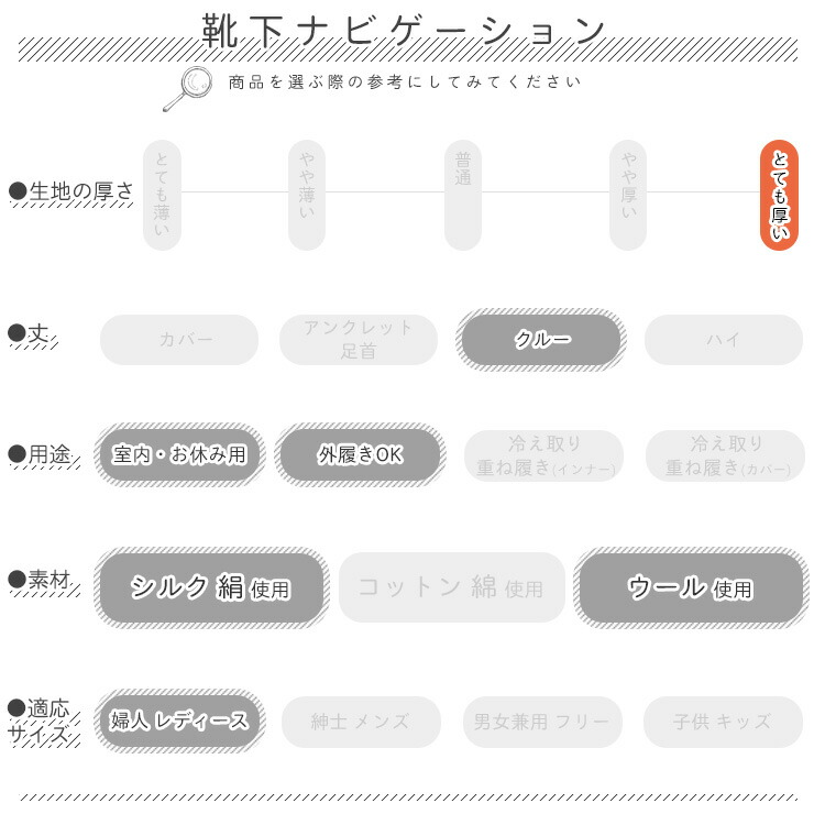肌側シルクパイル 5本指ソックス 日本製 ユビレッグ