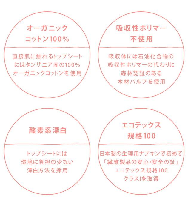 sisiFILLE(シシフィーユ) SANITARY PAD 生理用ナプキン