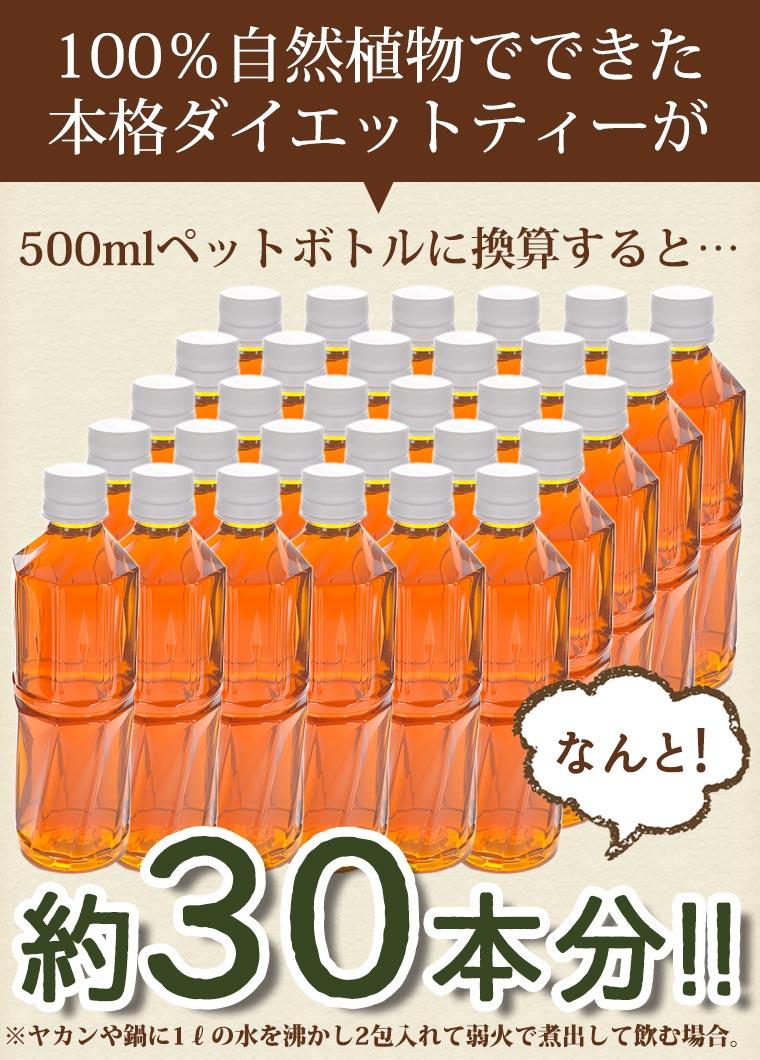どれくらい飲めるの?