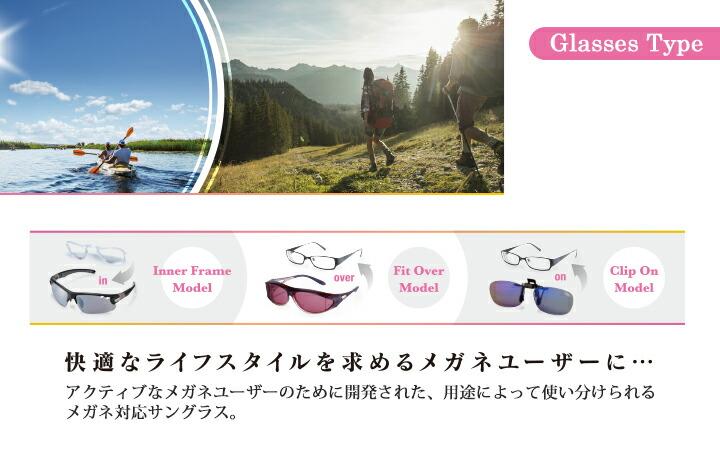 Glasses Type