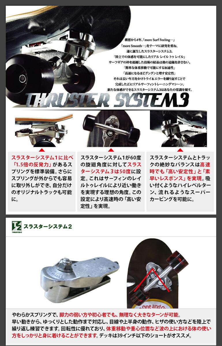 スラスターシステム3