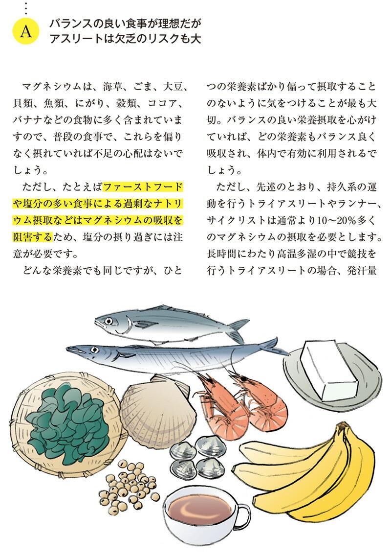 マグオン(Mag-on)マグネシウムサプリメント、通常の食事に加えてサプリメントなどで積極的に摂取を