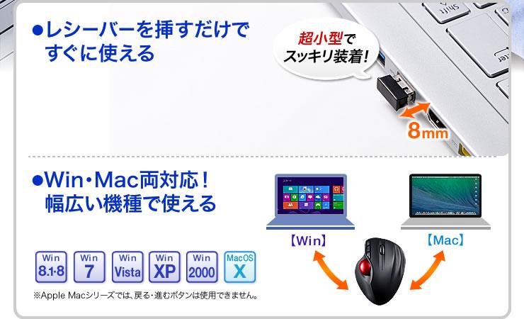 レシーバーを挿すだけですぐに使える Win・Mac両対応 幅広い機種で使える